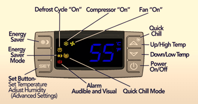 Programmable Temperature and Humidity Display Panel
